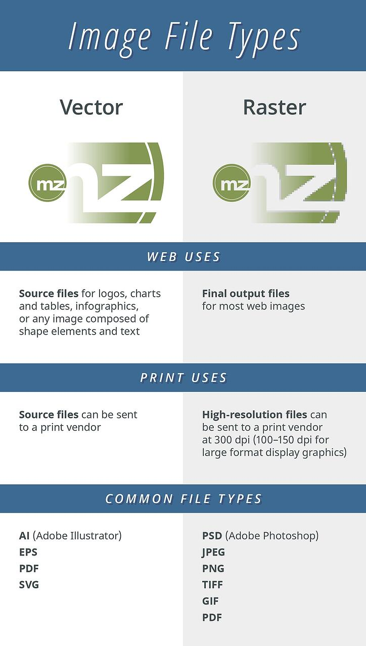 image file types quick guide