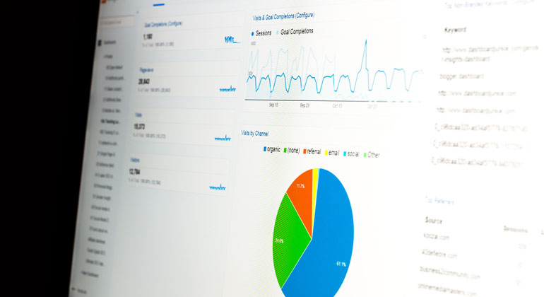 Website analytics revealing visitor time