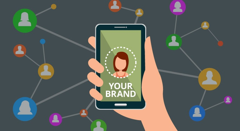 Personal interaction with your brand through social media marketing