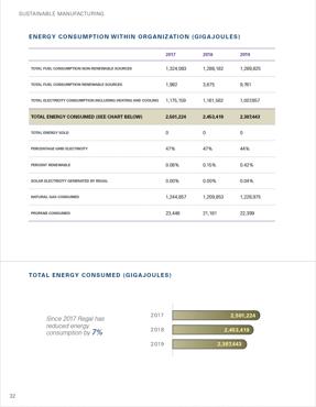 sustainable-manufacturing-metrics