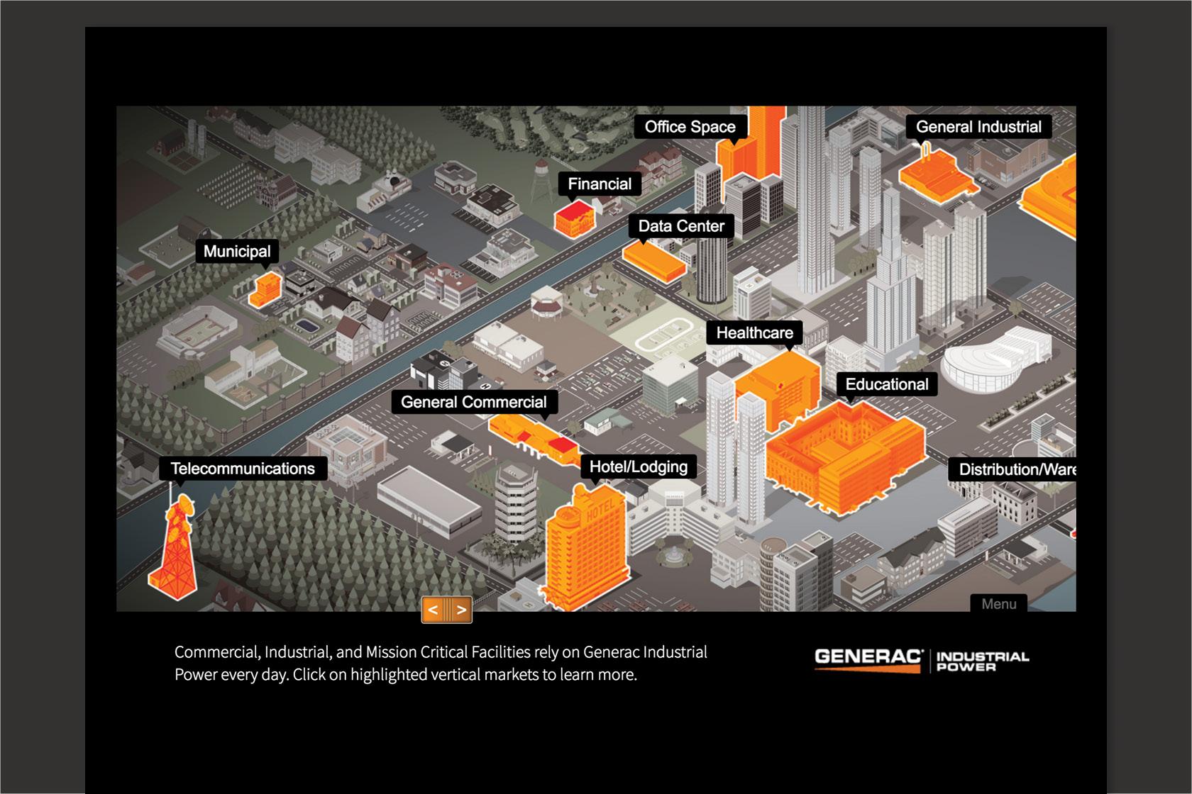 gen-city-industries